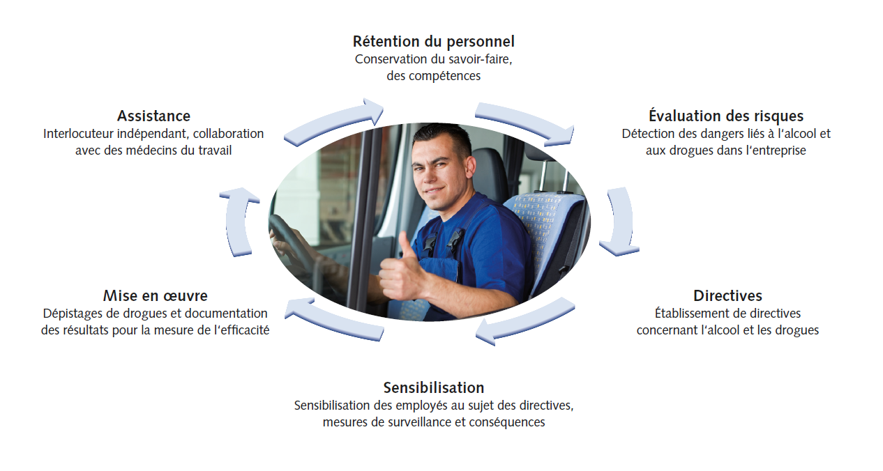 workplace_fuersorgepflicht_fr